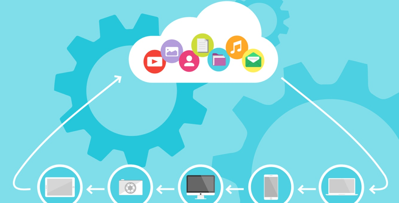Cloud computing 1989339 1280 1024x633